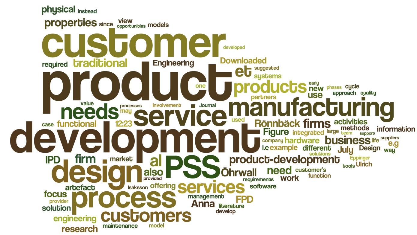 محصولات جدید در شرکت های بازاریابی شبکه ای