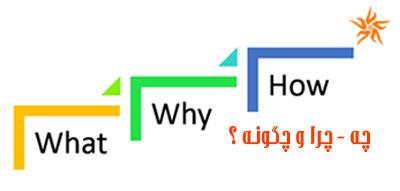 چه، چرا و چگونه