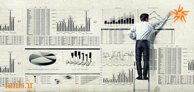 ترموستات موفقیت مالی در بازاریابی شبکه ای