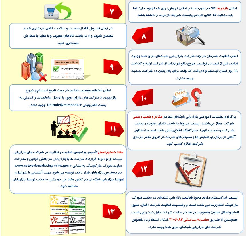 مراحل قانونی انجام بازاریابی شبکه ای